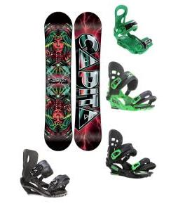 Capita and Bindings Possibility