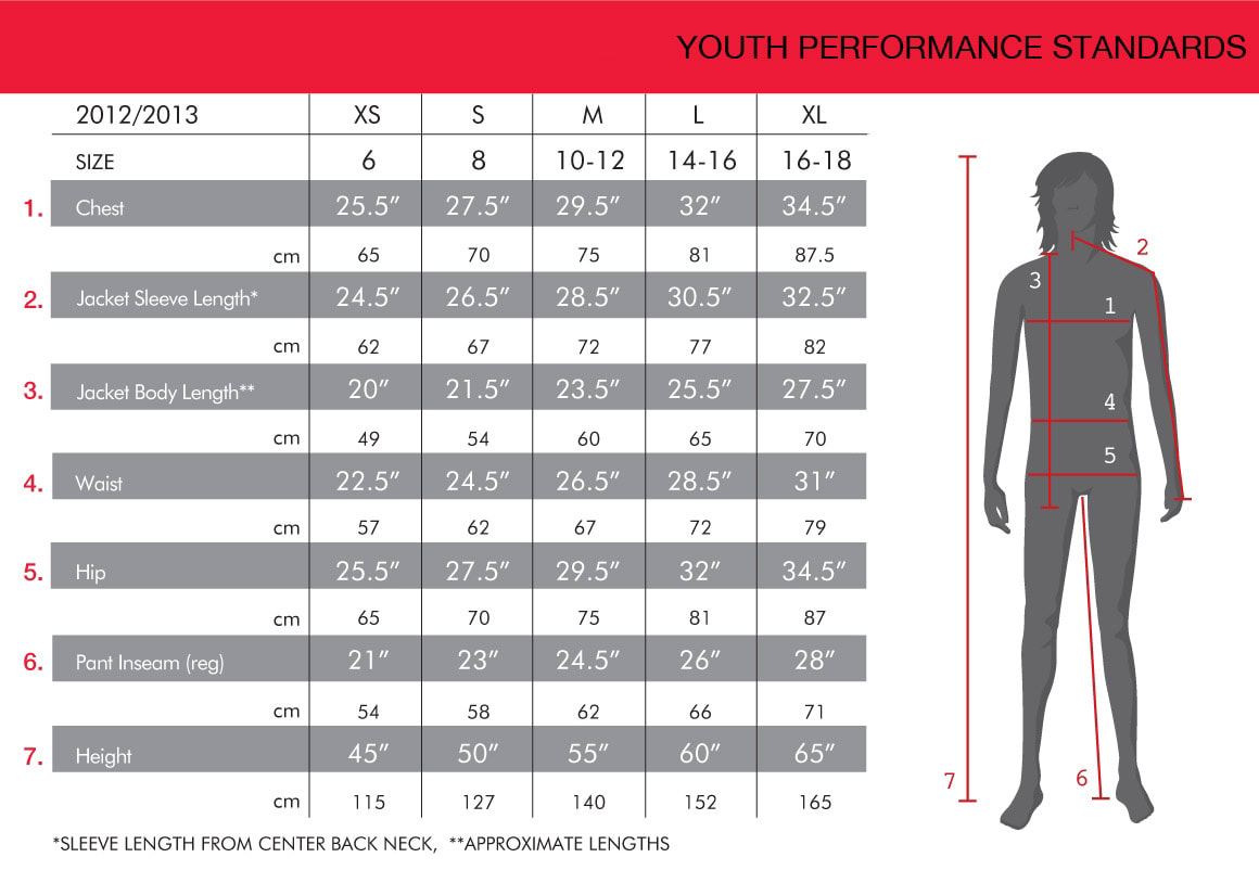 686 Youth Sizing Chart