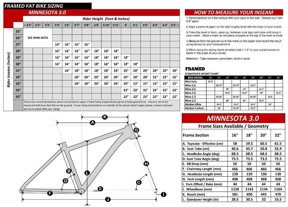 Minnesota 3.0 Geometry Specs
