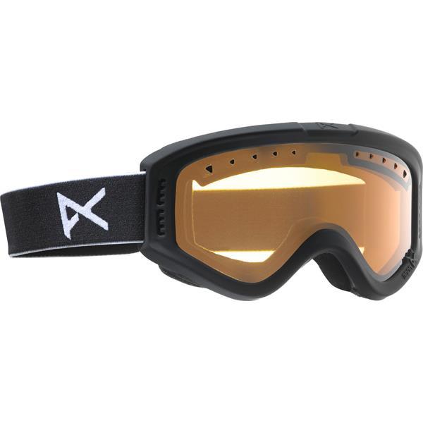 Anon Tracker Goggles