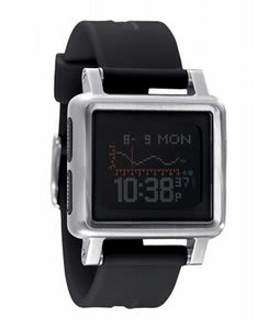 Nixon Housing Watch