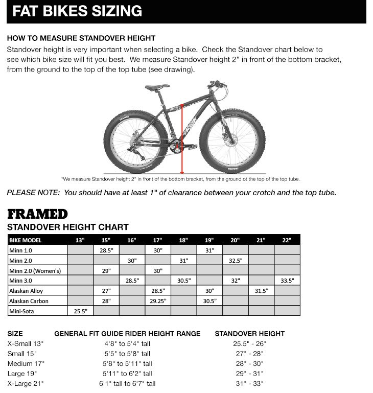 Bike Size Guide And Charts The House Helpdesk