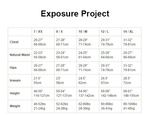 Exposure Project Sizing Chart