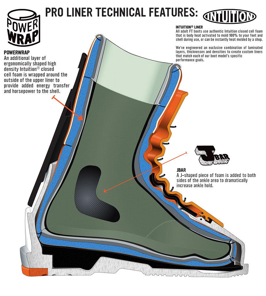 52aac4aaee Full Tilt Seth Morrison Ski Boots - thumbnail 3