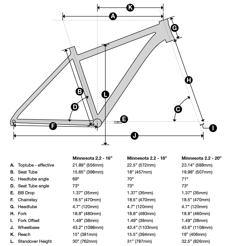 2.2 Fat Bike Geometry Specs