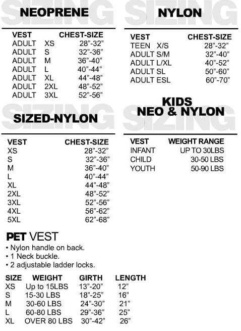 O'Brien Size Chart